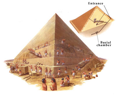an analysis of the mystery of who built the egyptian pyramids Analysis begins on cosmic particles in the egyptian bent  engineer releases new theory on how egypt's pyramids were built  unraveling the mystery of the great.