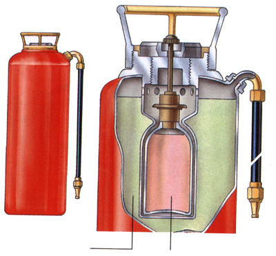 What chemicals are used in fire extinguishers?