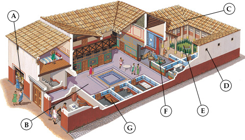 What sort of houses did romans live in for Roman architecture house design